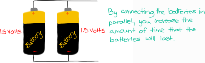 Parallel battery